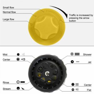 FOONEE High Pressure Power Washer/Hose Soap Sprayer/Car Wash Foam Gun 8 Way Spray Pattern for Car Wash/Watering Flowers Green/Yellow